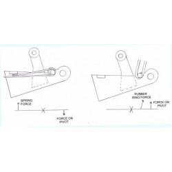 Laser Bailer Repair