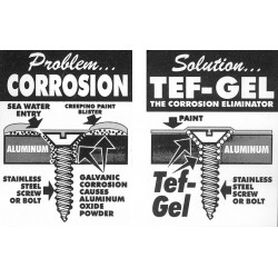 TEF-GEL from USS - The corrosion eliminator